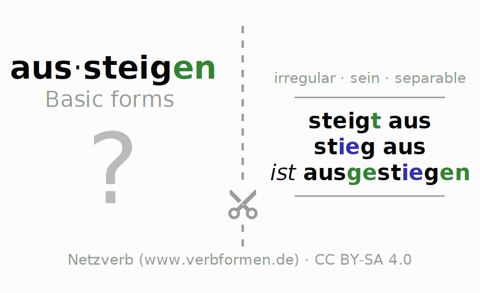 Flash cards for the conjugation of the verb aussteigen