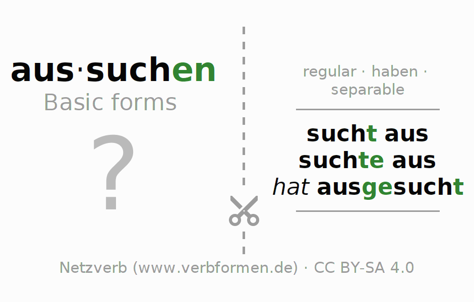Flash cards for the conjugation of the verb aussuchen