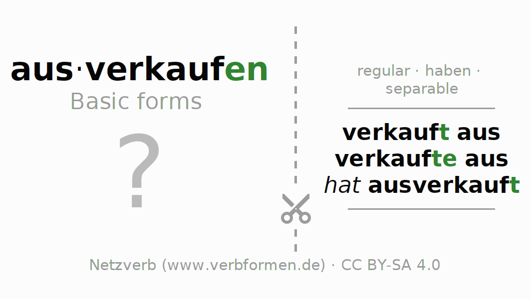 Flash cards for the conjugation of the verb ausverkaufen