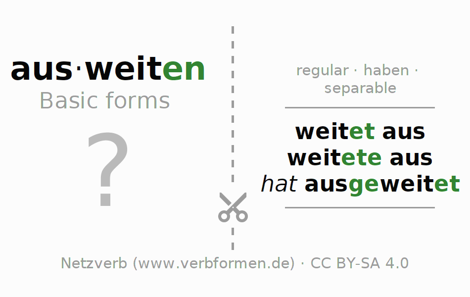 Flash cards for the conjugation of the verb ausweiten