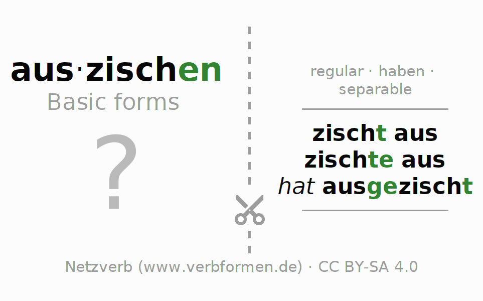 Flash cards for the conjugation of the verb auszischen (hat)