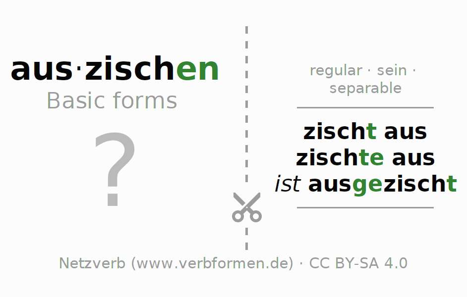 Flash cards for the conjugation of the verb auszischen (ist)