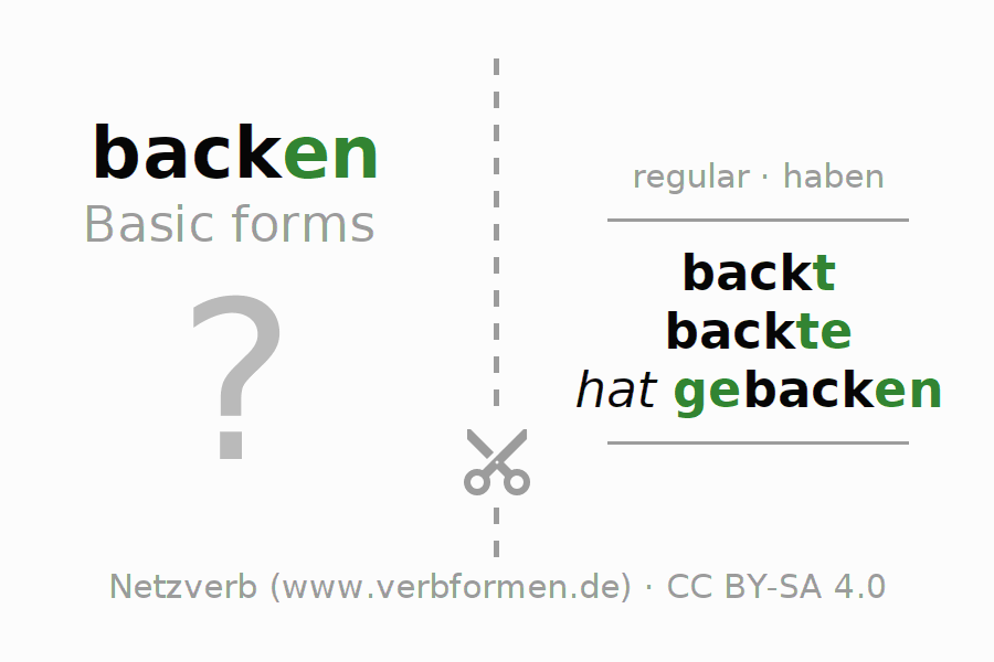 Flash cards for the conjugation of the verb backen (regelm)