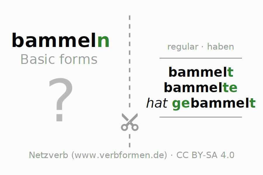 Flash cards for the conjugation of the verb bammeln