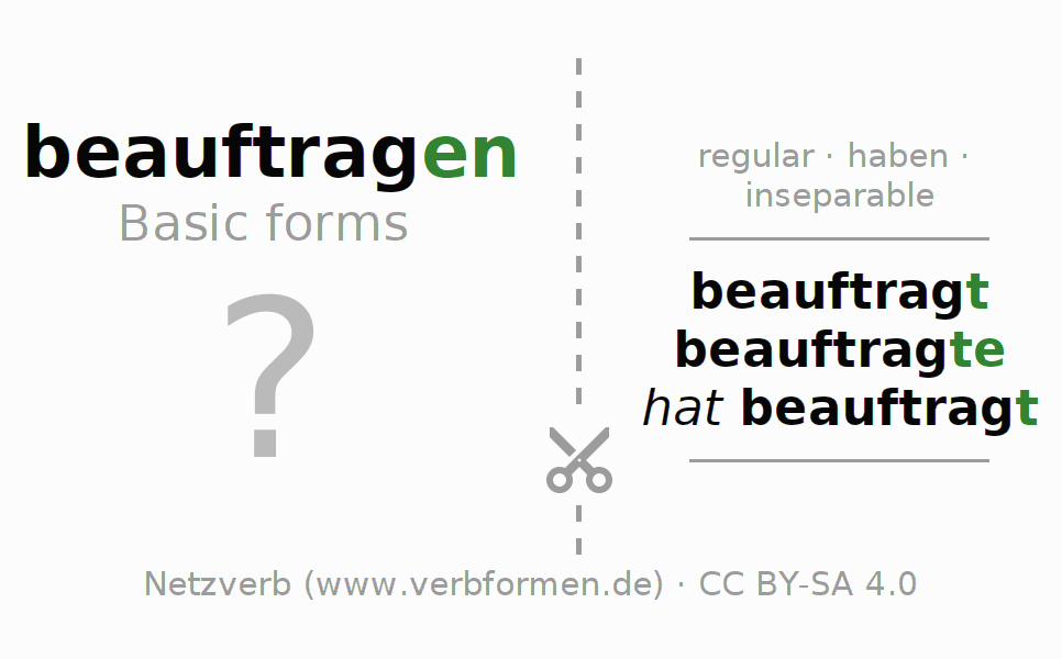 Flash cards for the conjugation of the verb beauftragen