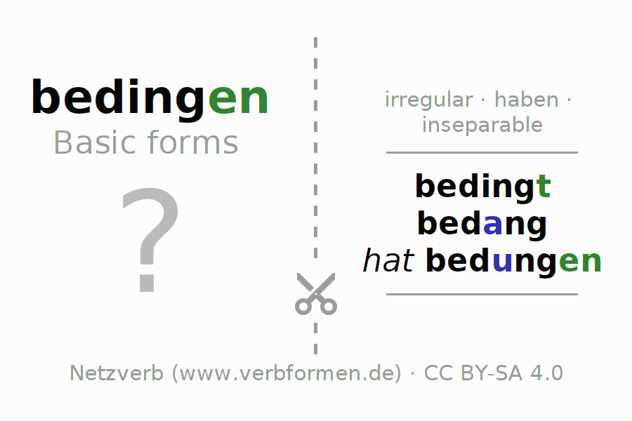 Flash cards for the conjugation of the verb bedingen (unr)