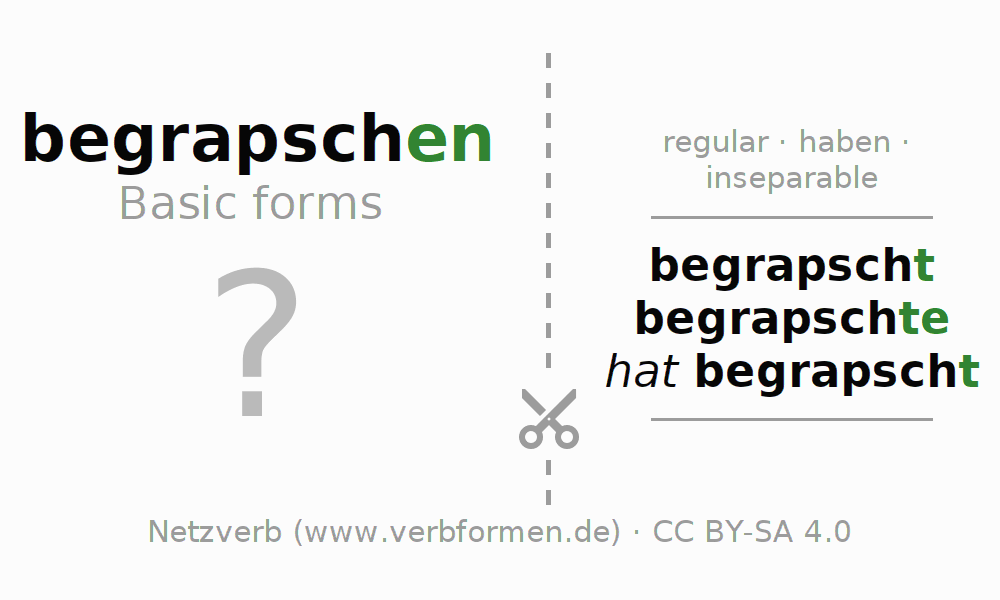 Flash cards for the conjugation of the verb begrapschen