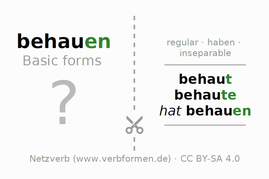 Flash cards for the conjugation of the verb behauen