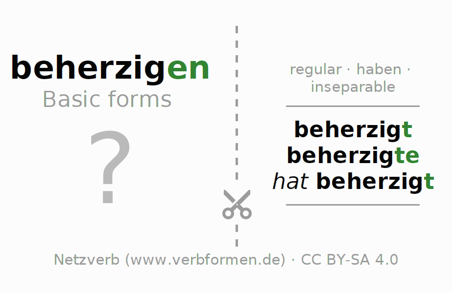 Flash cards for the conjugation of the verb beherzigen