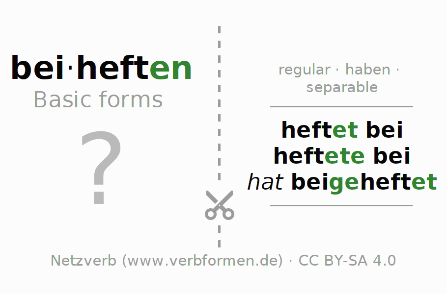 Flash cards for the conjugation of the verb beiheften