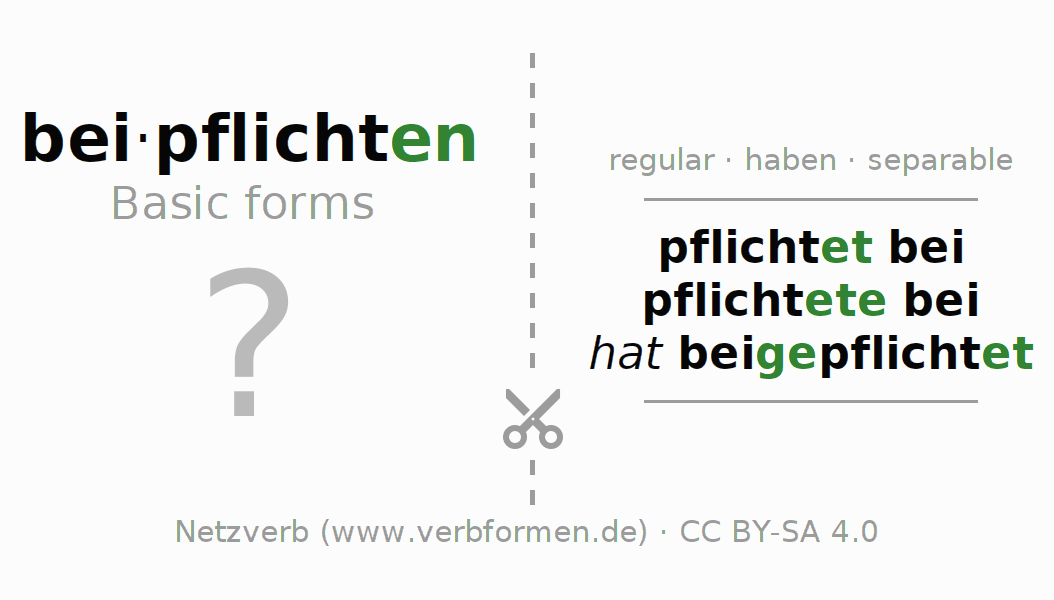 Flash cards for the conjugation of the verb beipflichten