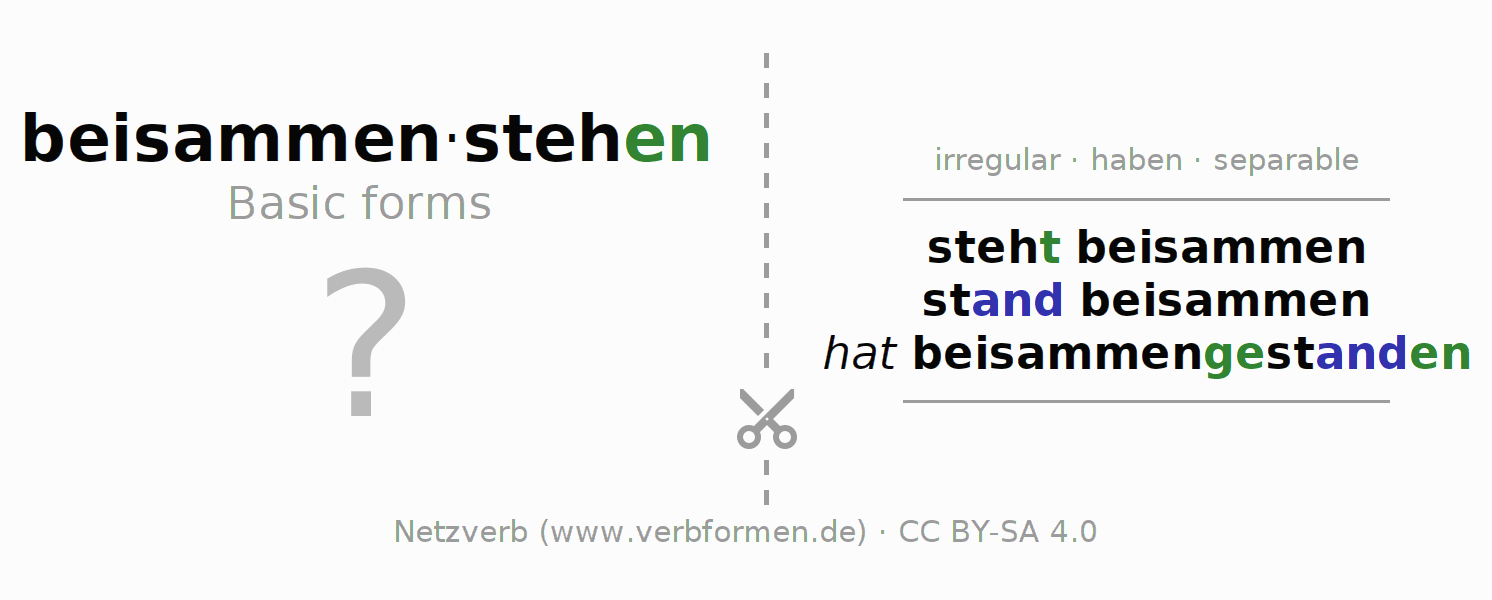 Flash cards for the conjugation of the verb beisammenstehen (hat)