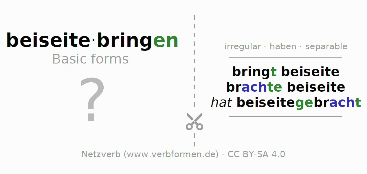 Flash cards for the conjugation of the verb beiseitebringen