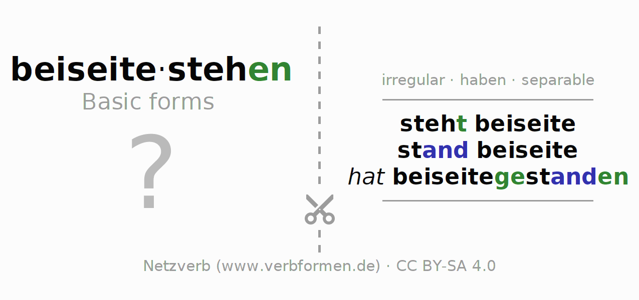 Flash cards for the conjugation of the verb beiseitestehen (hat)