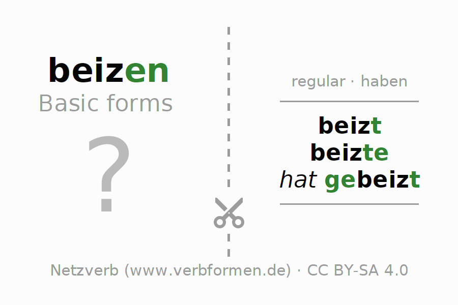 Flash cards for the conjugation of the verb beizen