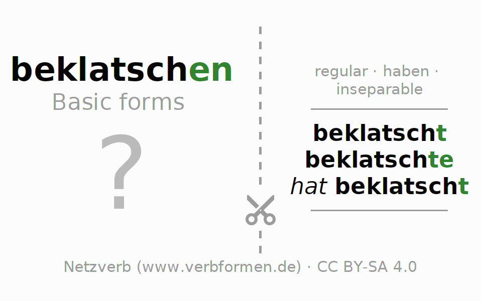 Flash cards for the conjugation of the verb beklatschen