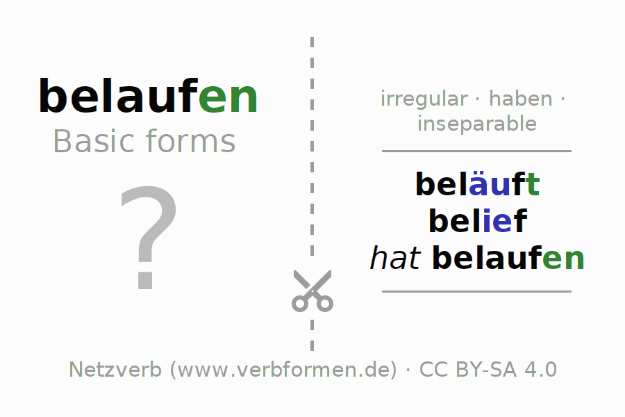 Flash cards for the conjugation of the verb belaufen (hat)