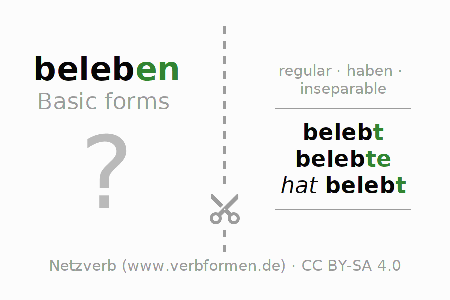 Flash cards for the conjugation of the verb beleben