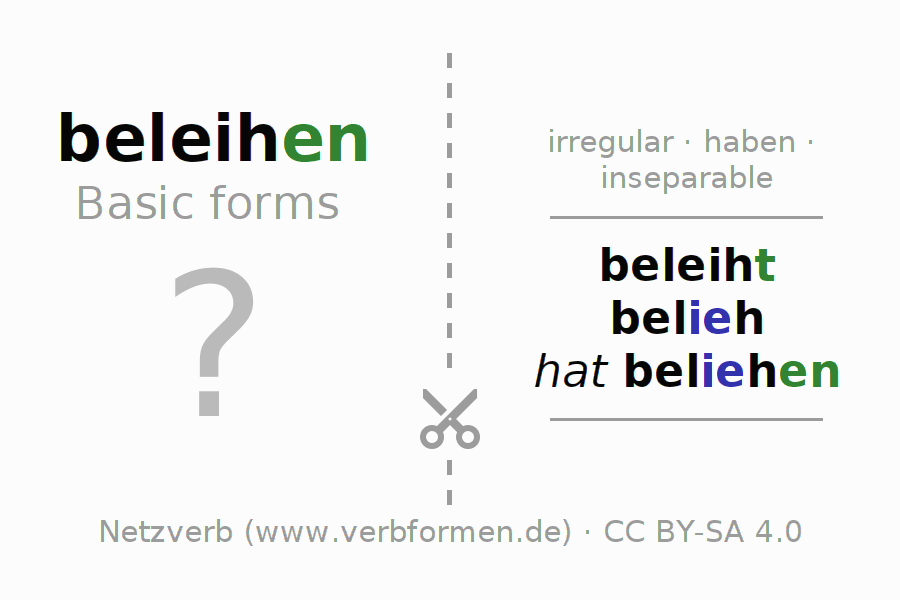 Flash cards for the conjugation of the verb beleihen
