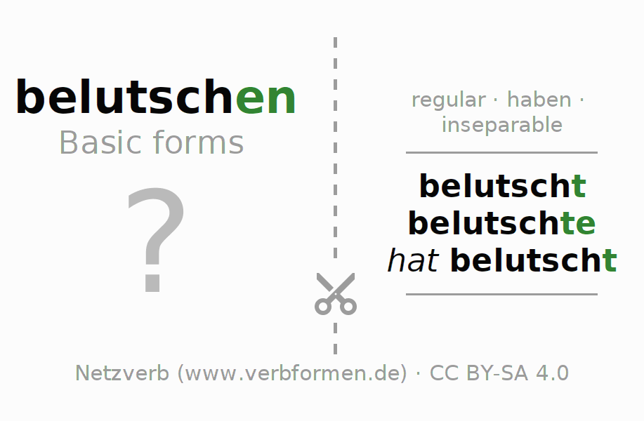 Flash cards for the conjugation of the verb belutschen