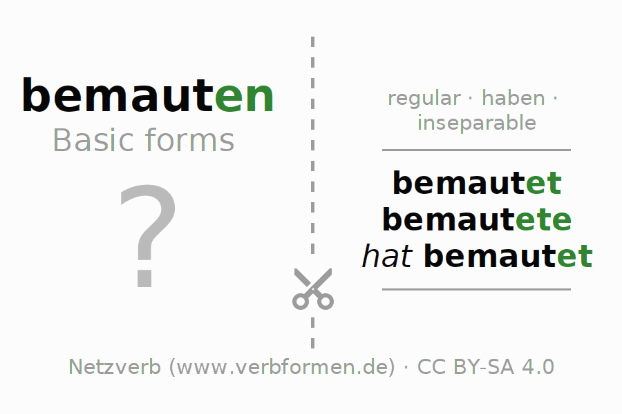 Flash cards for the conjugation of the verb bemauten