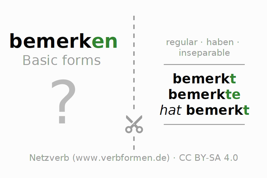 Flash cards for the conjugation of the verb bemerken