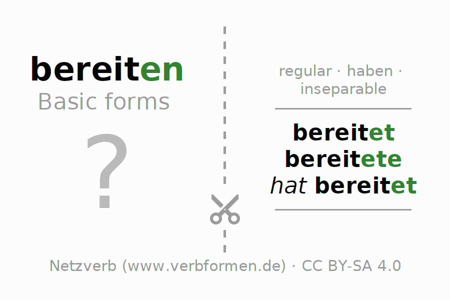 Flash cards for the conjugation of the verb bereiten (regelm)