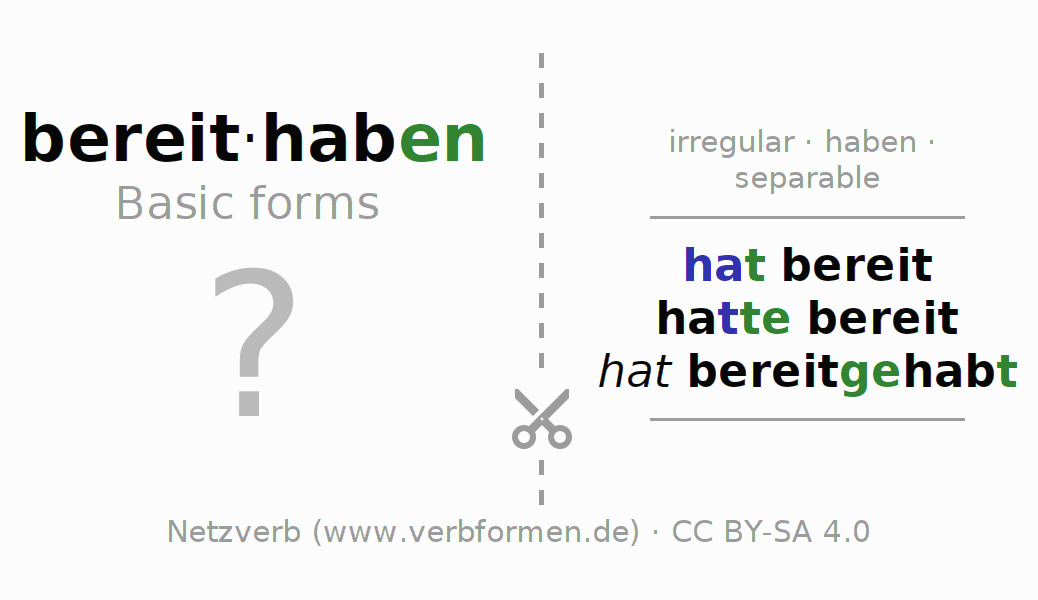 Flash cards for the conjugation of the verb bereithaben