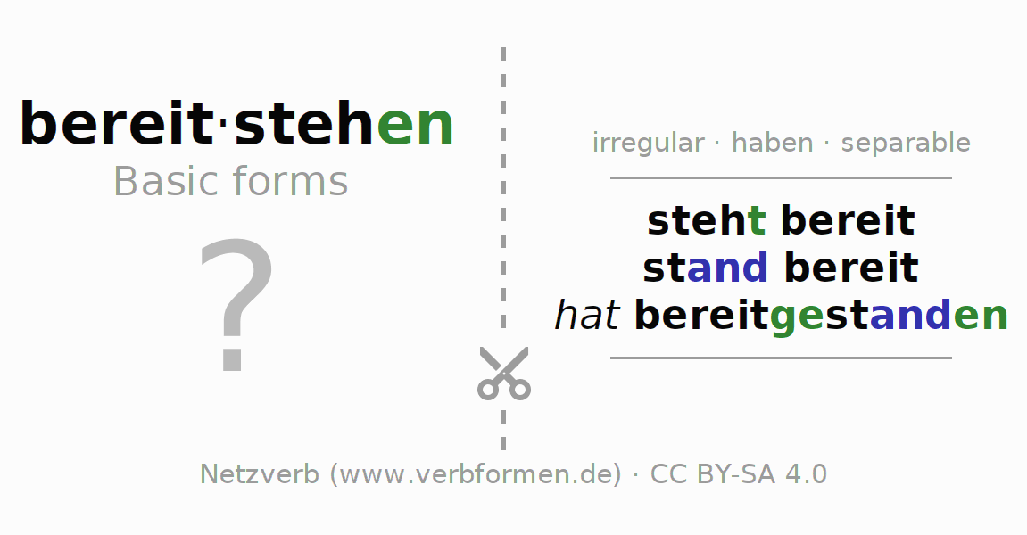 Flash cards for the conjugation of the verb bereitstehen (hat)