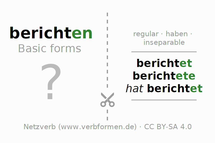 Flash cards for the conjugation of the verb berichten