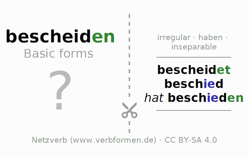 Flash cards for the conjugation of the verb bescheiden