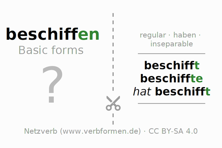 Flash cards for the conjugation of the verb beschiffen