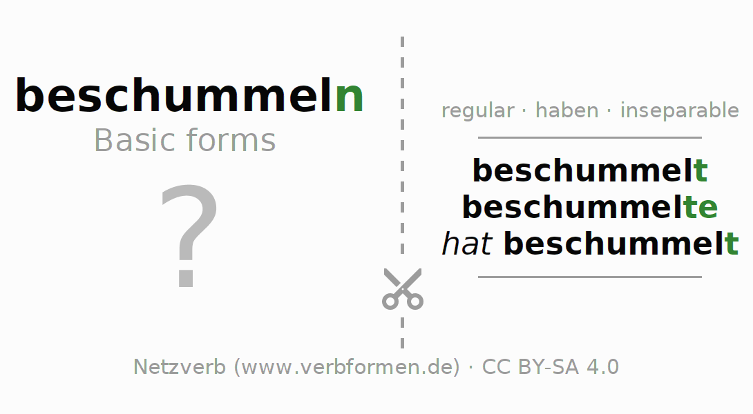 Flash cards for the conjugation of the verb beschummeln