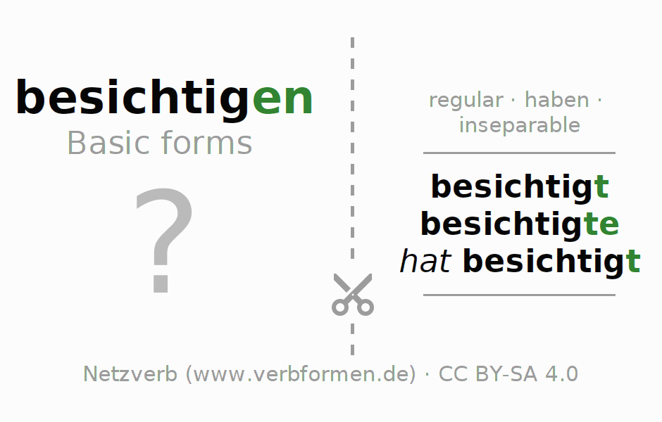 Flash cards for the conjugation of the verb besichtigen