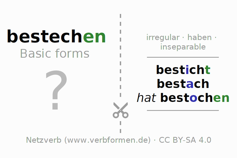 Flash cards for the conjugation of the verb bestechen