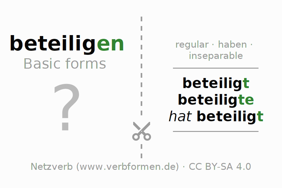 Flash cards for the conjugation of the verb beteiligen