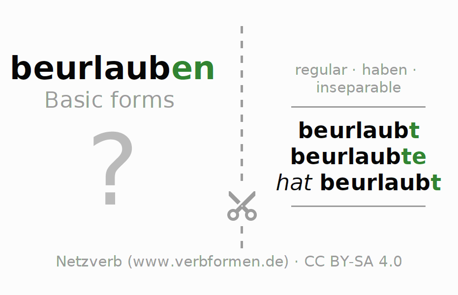 Flash cards for the conjugation of the verb beurlauben