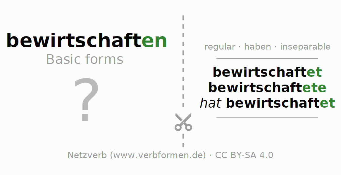 Flash cards for the conjugation of the verb bewirtschaften