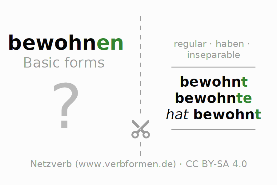 Flash cards for the conjugation of the verb bewohnen