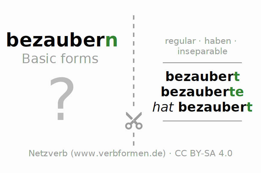 Flash cards for the conjugation of the verb bezaubern