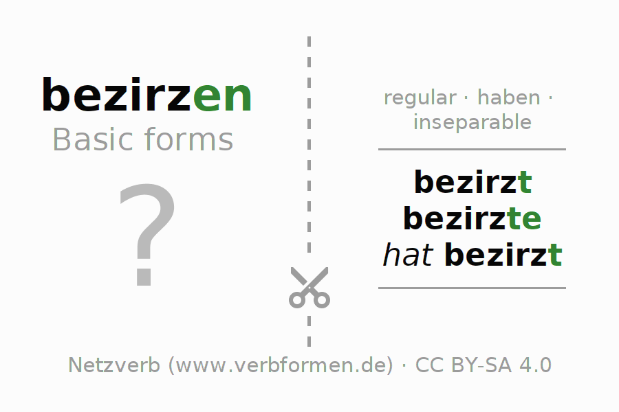 Flash cards for the conjugation of the verb bezirzen