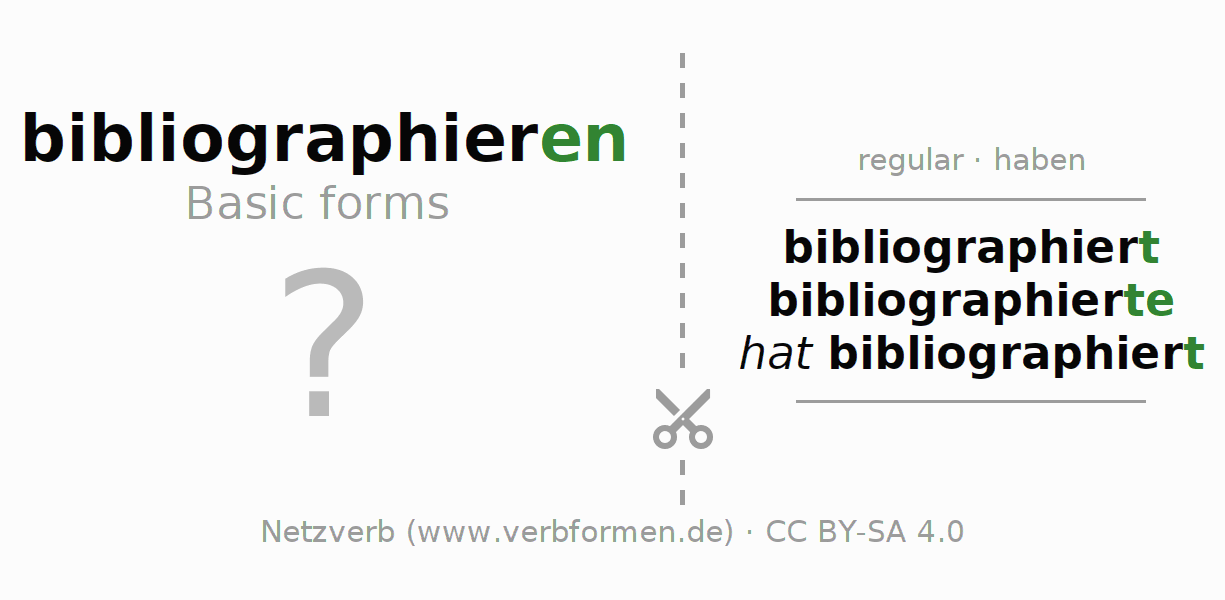 Flash cards for the conjugation of the verb bibliographieren