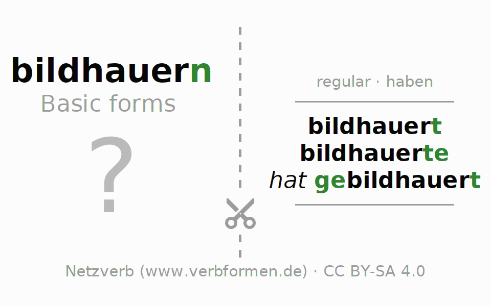 Flash cards for the conjugation of the verb bildhauern