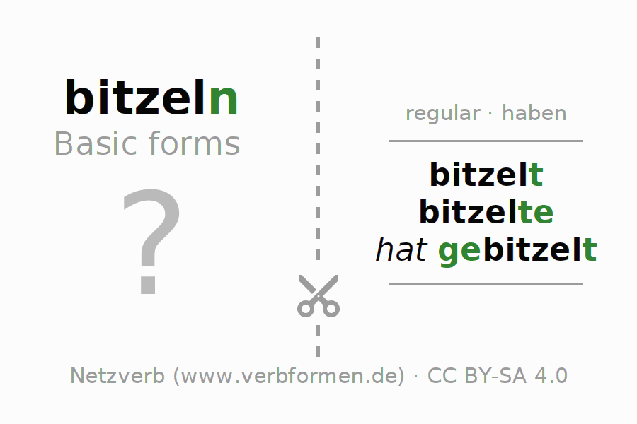 Flash cards for the conjugation of the verb bitzeln
