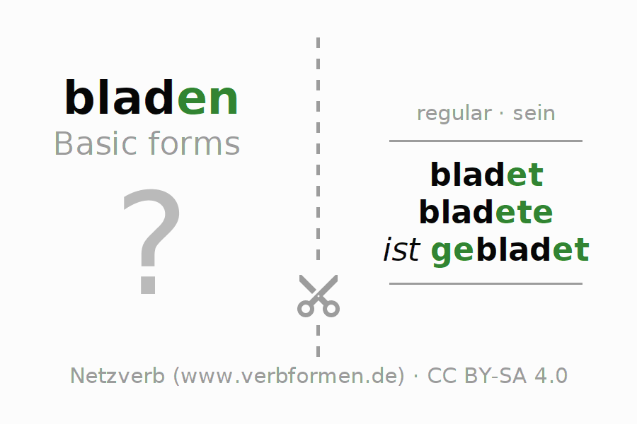 Flash cards for the conjugation of the verb bladen