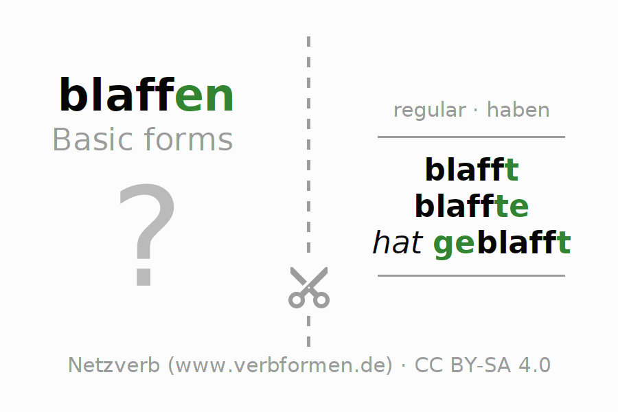 Flash cards for the conjugation of the verb blaffen