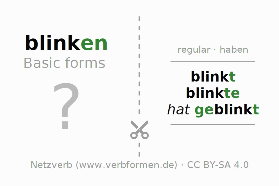 Flash cards for the conjugation of the verb blinken