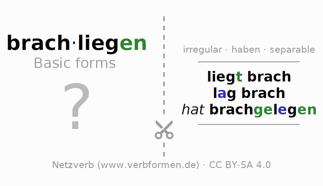 Flash cards for the conjugation of the verb brachliegen (hat)