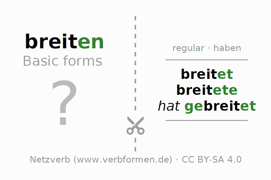 Flash cards for the conjugation of the verb breiten