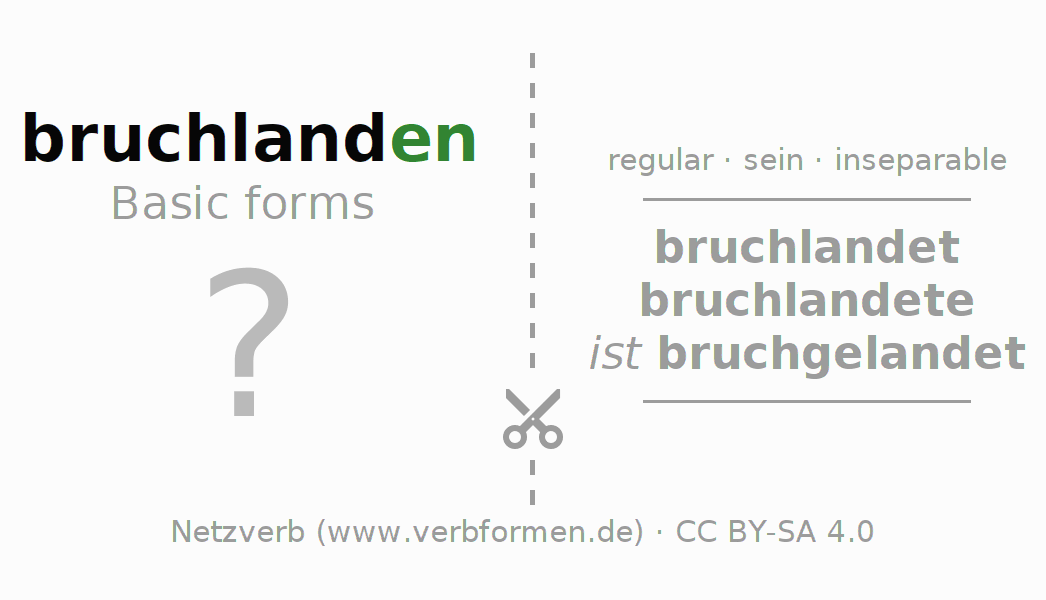 Flash cards for the conjugation of the verb bruchlanden
